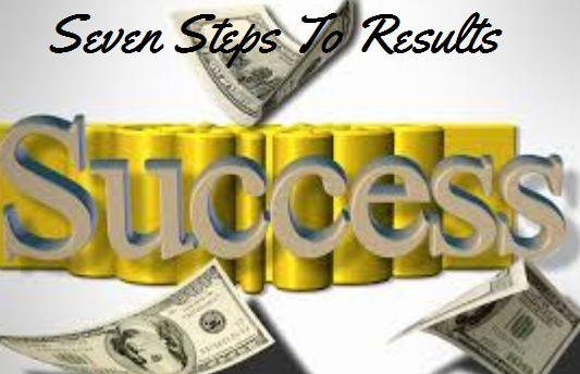 4 Percent – Seven Steps To Results In Life –  Step 2: Set Your Goals & Be Specific About What You Want