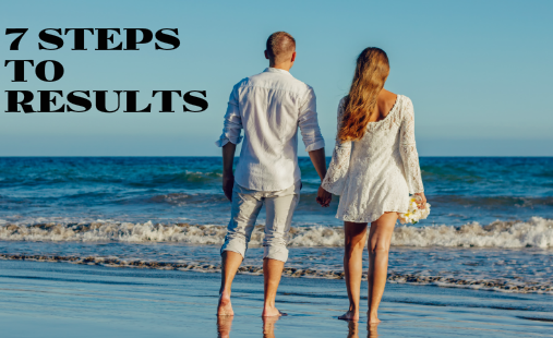 Four Percent – 7 Steps to Results – Sure Shot Ways to Kick Start Your Journey to Success – Step – 1